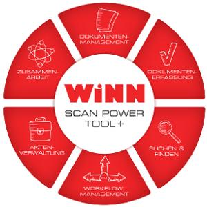 WiNN Scan Power Tool, intelligent Scannen, automatische Dateinamenvergabe, einfache Dateisuche | WiNN Bürotechnik Bamberg + Leonhardt & Baumeister Coburg